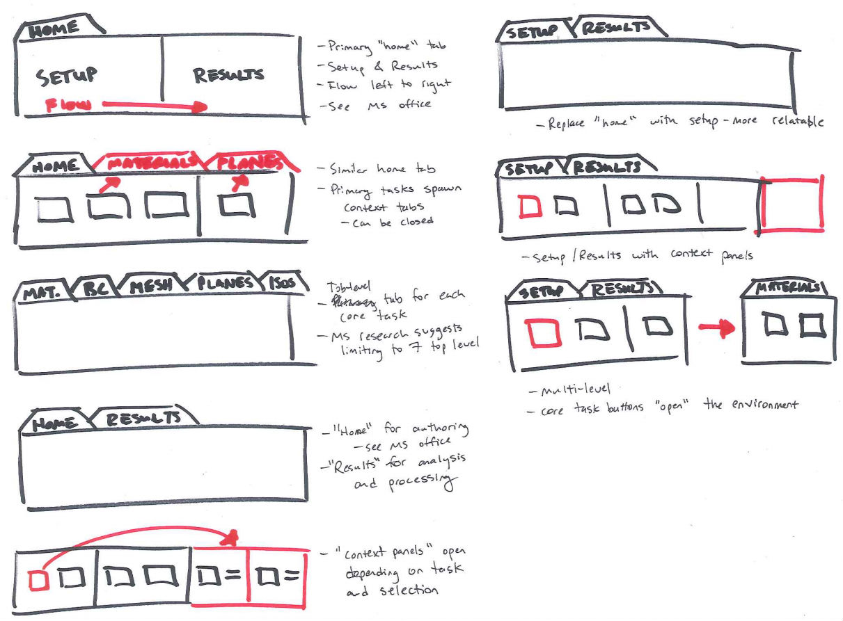Sketching UI Concepts