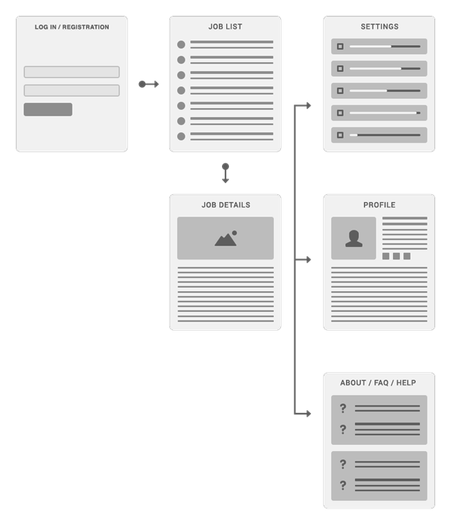 Proposed App Flow